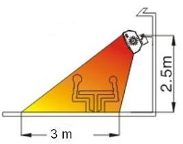 Promienniki ciepła - ogrzewana powierzchnia